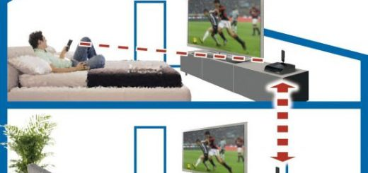 Trasmettere il segnale da una TV all'altra senza fili